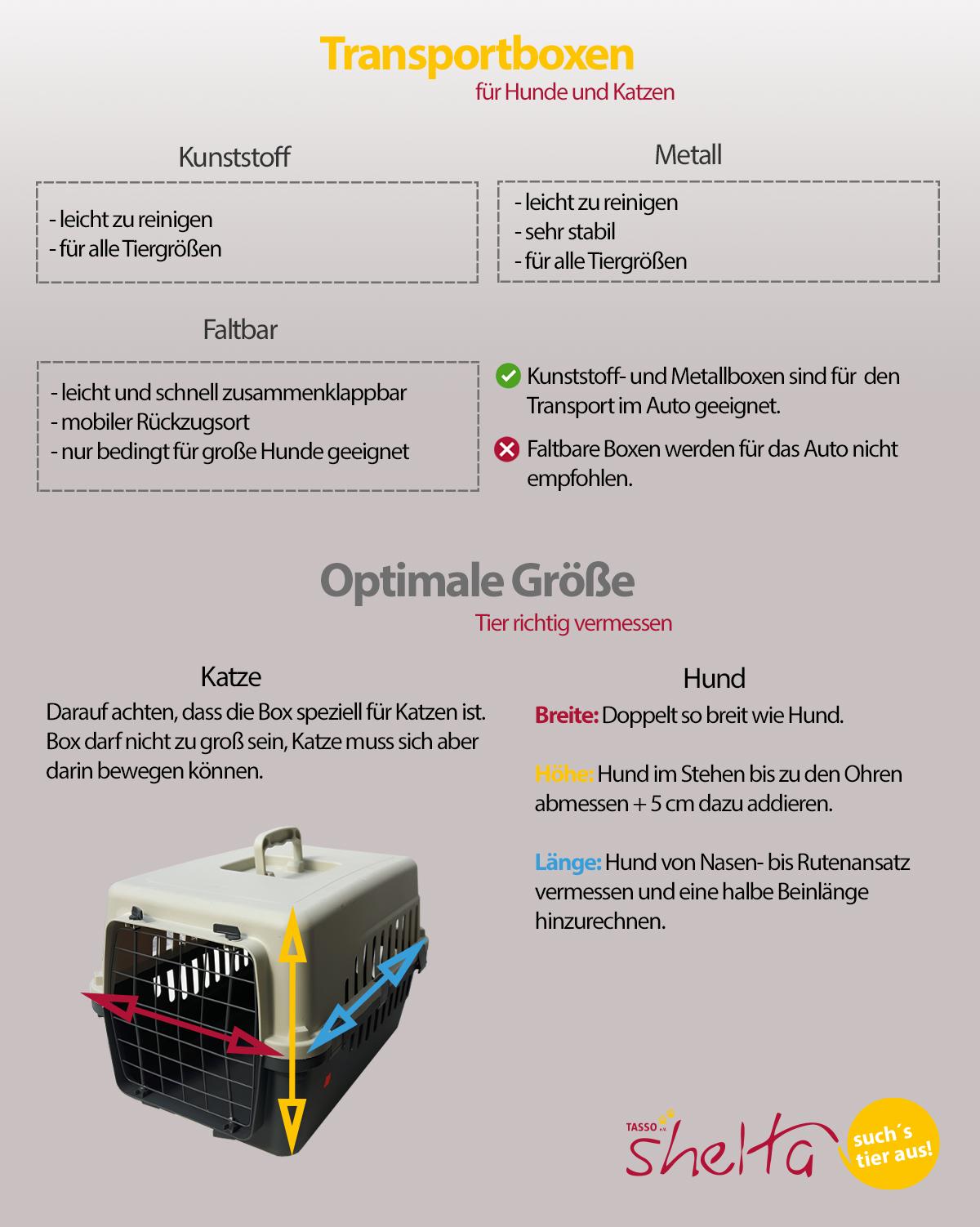 Transportbox für Haustiere | TASSO shelta | Infografik